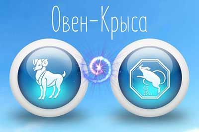 Финансовый гороскоп Овна на 2018 год