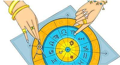 Овен знак зодиака планета покровитель