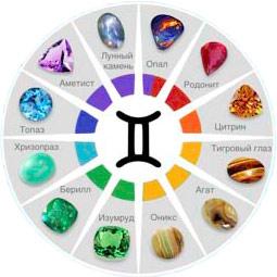 Какой камень у Близнецов: советы по подбору зодиакальных украшений